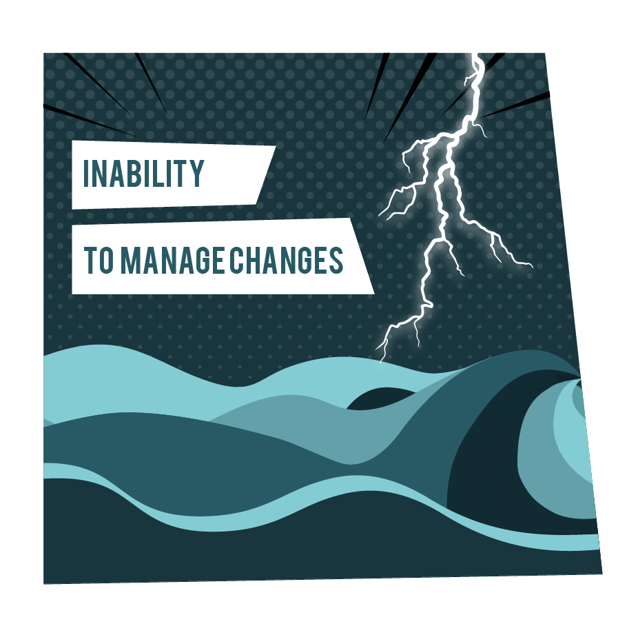 inability to manage changes